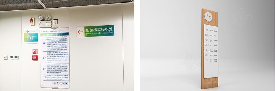 医院楼层索引标识