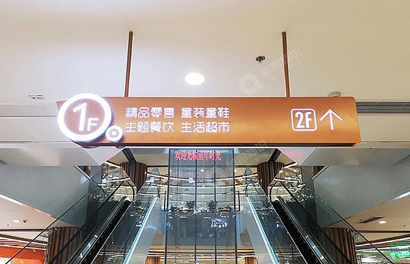 商场标识牌,商场导视系统