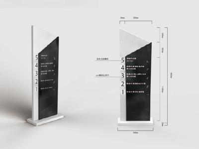 郑州标识厂家分享导视系统的作用和适用场所